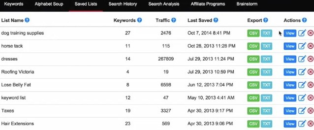 The No.1  Website Keyword Ranking Tool