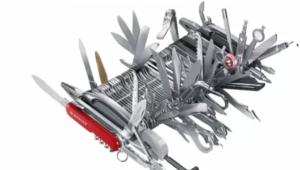How to find keywords for a website, swiss army knife