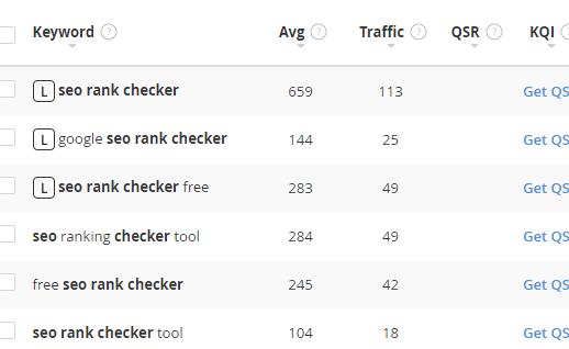 SEO Rank Checker. Using the Worlds No.1 Keyword Tool.